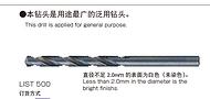 SD直柄钻头LIST500SD8.8